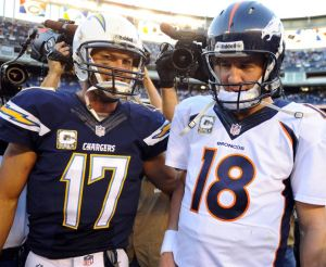 Rivers and Manning