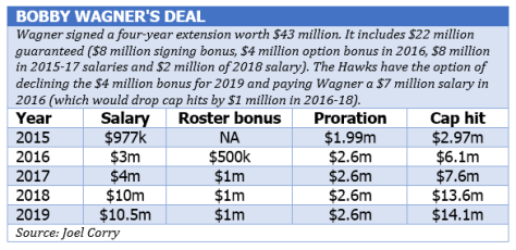 Wagner's deal