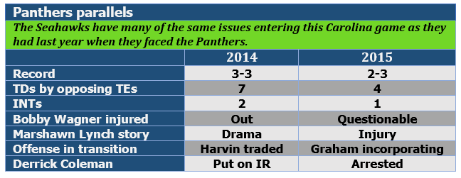 Panthers parallels