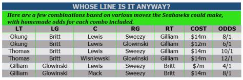 2016 line combo options