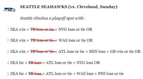 Week 15 playoff scenario