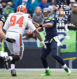 Wilson's shoes vs. Browns stats