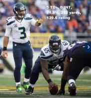 Wilson's shoes vs. Ravens stats