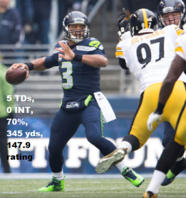 Wilson's shoes vs. Steelers stats