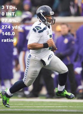 Wilson's shoes vs. Vikings stats