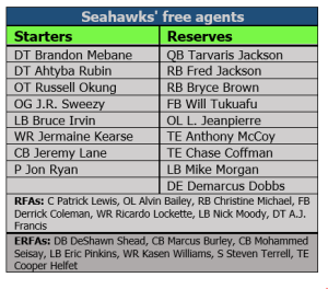 Seahawks free agents