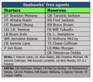 Seahawks free agents