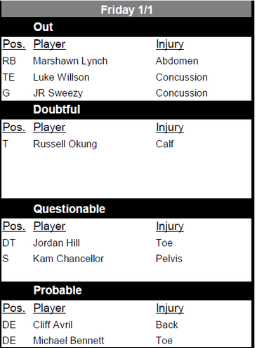 Week 17 injury report.PNG