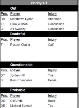 Week 17 injury report.PNG