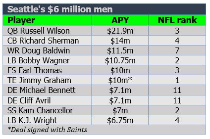 $6 million men