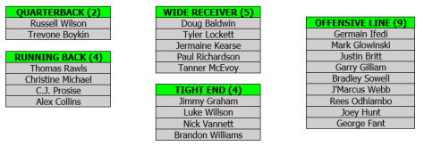 Final cuts -- Offense.PNG