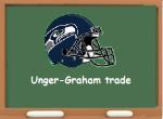 Unger-Graham