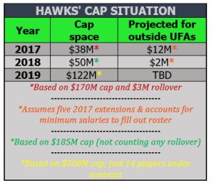2017-18-cap