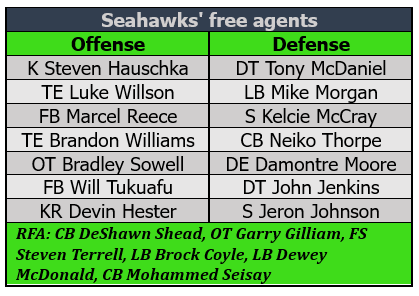 2017-free-agents