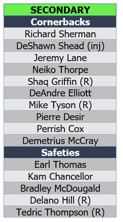 Secondary roster