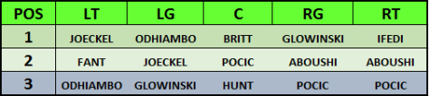 OL depth projected.PNG