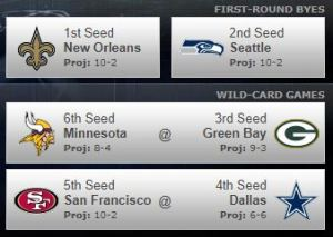 Week 14 playoff picture